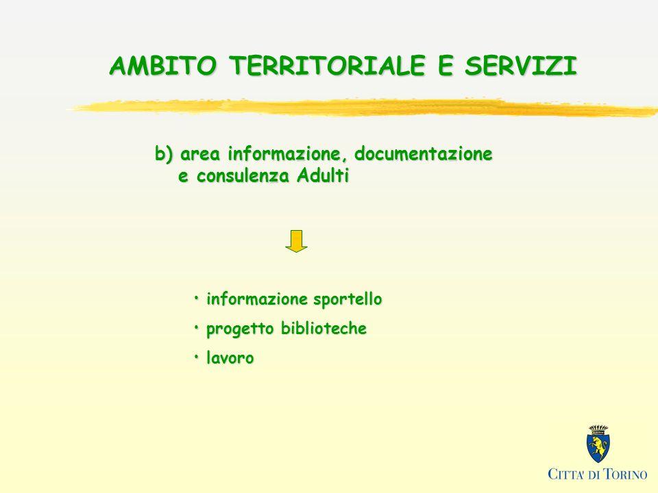 b) area informazione, documentazione e consulenza Adulti AMBITO TERRITORIALE E SERVIZI informazione sportello informazione sportello progetto bibliote