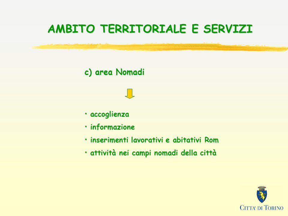 c) area Nomadi AMBITO TERRITORIALE E SERVIZI accoglienza accoglienza informazione informazione inserimenti lavorativi e abitativi Rom inserimenti lavo