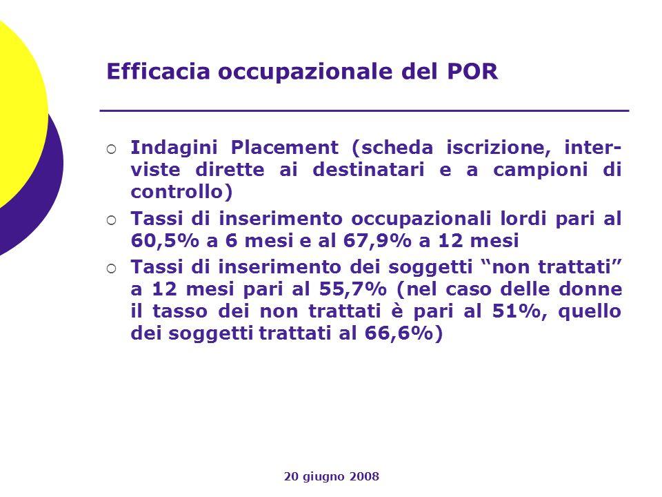 20 giugno 2008 Efficacia occupazionale del POR Indagini Placement (scheda iscrizione, inter- viste dirette ai destinatari e a campioni di controllo) T