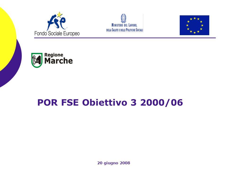 20 giugno 2008 Linee di intervento principali Formazione permanente: finanziamenti per 12,1 milioni di euro; 688 progetti; 12.522 destinatari Costituzione di una rete regionale di CPI (13 strutture) Accreditamento delle sedi formative (320 strutture) Certificazione delle competenze degli operatori (1.738 operatori)