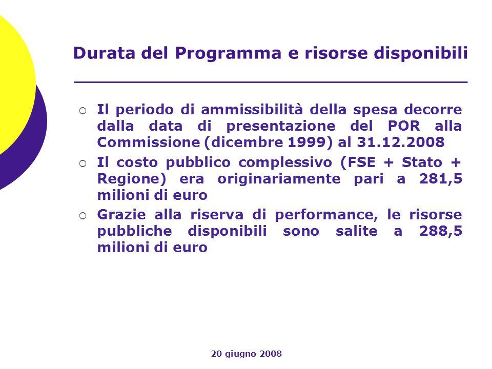 20 giugno 2008 Durata del Programma e risorse disponibili Il periodo di ammissibilità della spesa decorre dalla data di presentazione del POR alla Com