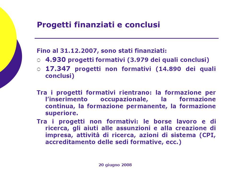 20 giugno 2008 Progetti finanziati e conclusi Fino al 31.12.2007, sono stati finanziati: 4.930 progetti formativi (3.979 dei quali conclusi) 17.347 pr