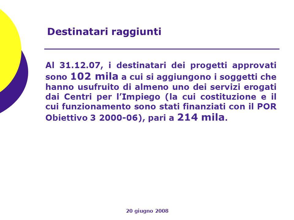 20 giugno 2008 Destinatari raggiunti Al 31.12.07, i destinatari dei progetti approvati sono 102 mila a cui si aggiungono i soggetti che hanno usufruit