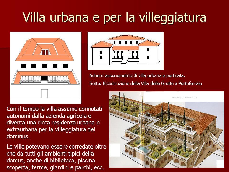 Villa urbana e per la villeggiatura Schemi assonometrici di villa urbana e porticata. Sotto: Ricostruzione della Villa delle Grotte a Portoferraio Con
