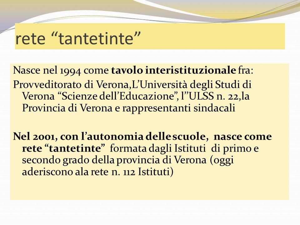 rete tantetinte Nasce nel 1994 come tavolo interistituzionale fra: Provveditorato di Verona,LUniversità degli Studi di Verona Scienze dellEducazione, lULSS n.