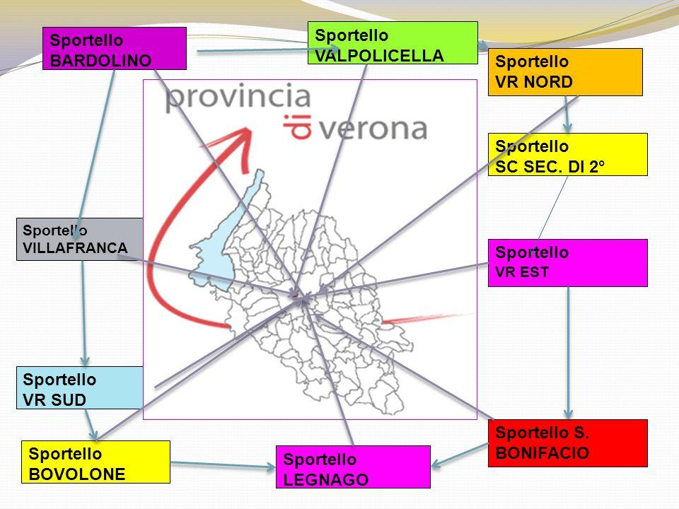 Sportello BARDOLINO Sportello VR NORD Sportello VALPOLICELLA Sportello LEGNAGO Sportello VR SUD Sportello VR EST Sportello VILLAFRANCA Sportello SC SEC.