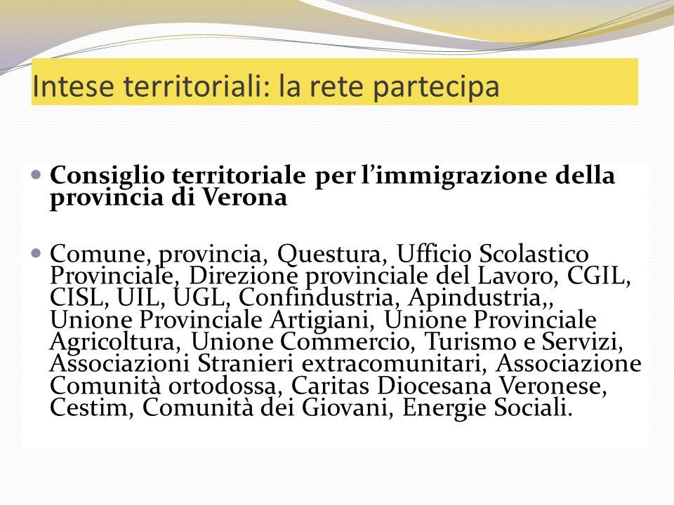 Intese territoriali: la rete partecipa Consiglio territoriale per limmigrazione della provincia di Verona Comune, provincia, Questura, Ufficio Scolast