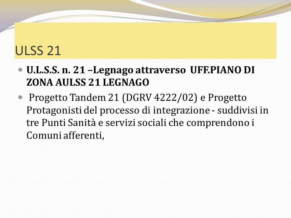 ULSS 21 U.L.S.S. n. 21 –Legnago attraverso UFF.PIANO DI ZONA AULSS 21 LEGNAGO Progetto Tandem 21 (DGRV 4222/02) e Progetto Protagonisti del processo d