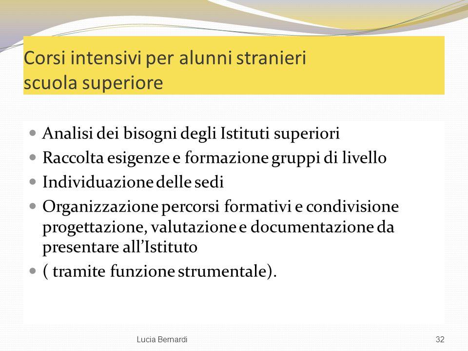 Corsi intensivi per alunni stranieri scuola superiore Analisi dei bisogni degli Istituti superiori Raccolta esigenze e formazione gruppi di livello In