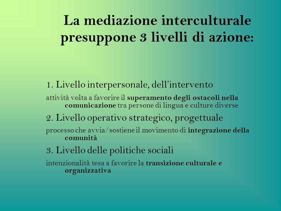 La mediazione interculturale presuppone 3 livelli di azione: 1. Livello interpersonale, dellintervento attività volta a favorire il superamento degli