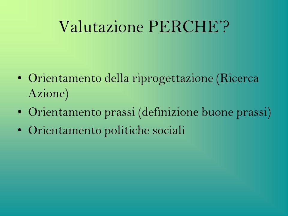 Valutazione PERCHE? Orientamento della riprogettazione (Ricerca Azione) Orientamento prassi (definizione buone prassi) Orientamento politiche sociali