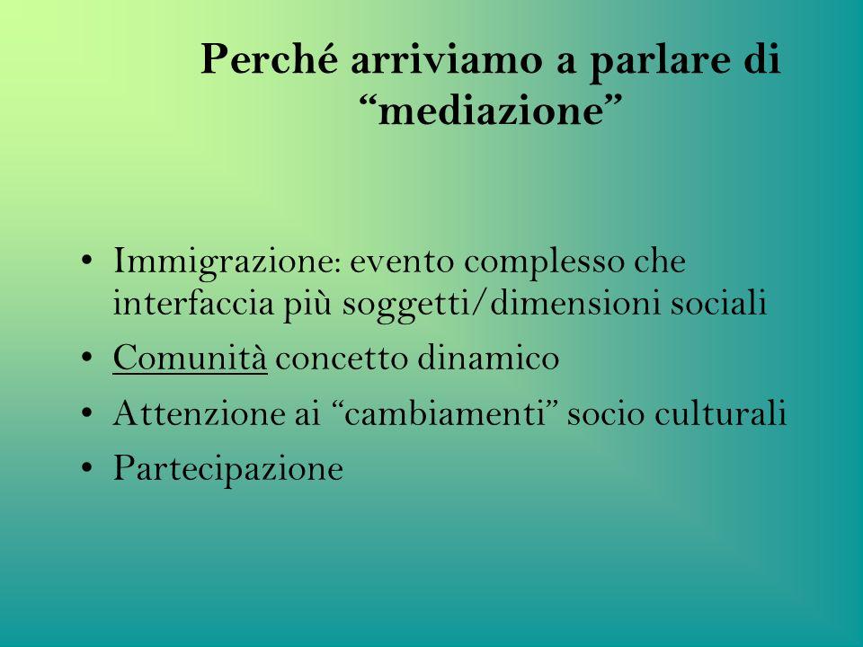 Perché arriviamo a parlare di mediazione Immigrazione: evento complesso che interfaccia più soggetti/dimensioni sociali Comunità concetto dinamico Att