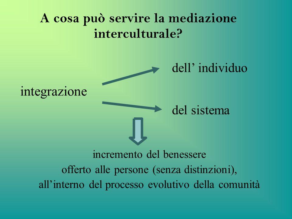 A cosa può servire la mediazione interculturale? incremento del benessere offerto alle persone (senza distinzioni), allinterno del processo evolutivo