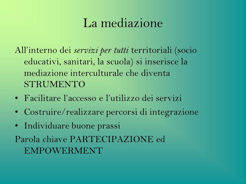 La mediazione Allinterno dei servizi per tutti territoriali (socio educativi, sanitari, la scuola) si inserisce la mediazione interculturale che diven
