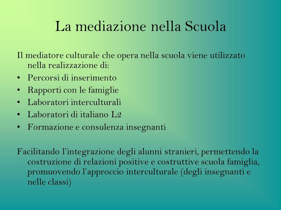 La mediazione nella Scuola Il mediatore culturale che opera nella scuola viene utilizzato nella realizzazione di: Percorsi di inserimento Rapporti con