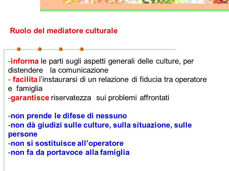 METODOLOGIA DELLA MEDIAZIONE CULTURALE La Mediazione Culturale è una strategia di intervento, non è la soluzione del problema Il Mediatore Culturale è