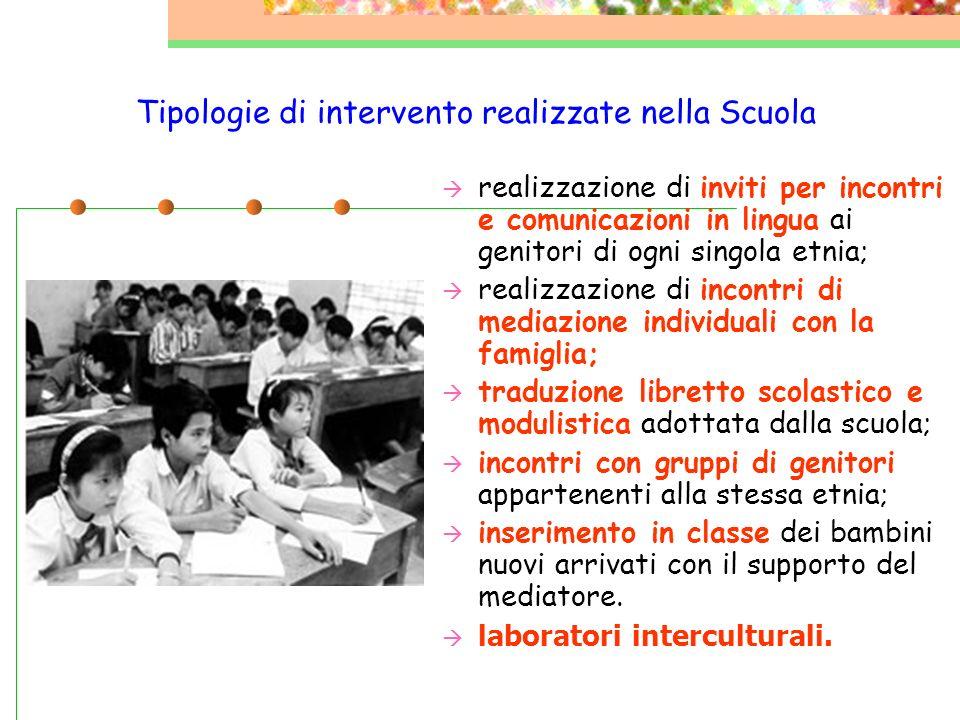 scarsa conoscenza da parte delle famiglie dellorganizzazione della scuola (orari, giorni di sospensione dellattività scolastica…) non utilizzo della m