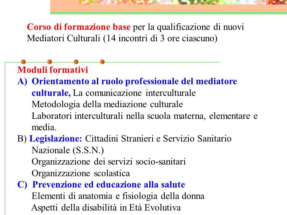 Sistema di documentazione: programma generale e specifico per ogni singola lezione, materiale didattico e bibliografia, attestato di frequenza. Sistem