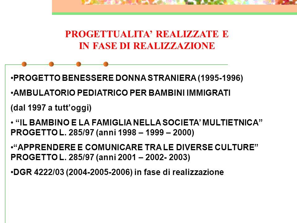 PROGETTO BENESSERE DONNA STRANIERA (1995-1996) AMBULATORIO PEDIATRICO PER BAMBINI IMMIGRATI (dal 1997 a tuttoggi) IL BAMBINO E LA FAMIGLIA NELLA SOCIETA MULTIETNICA PROGETTO L.