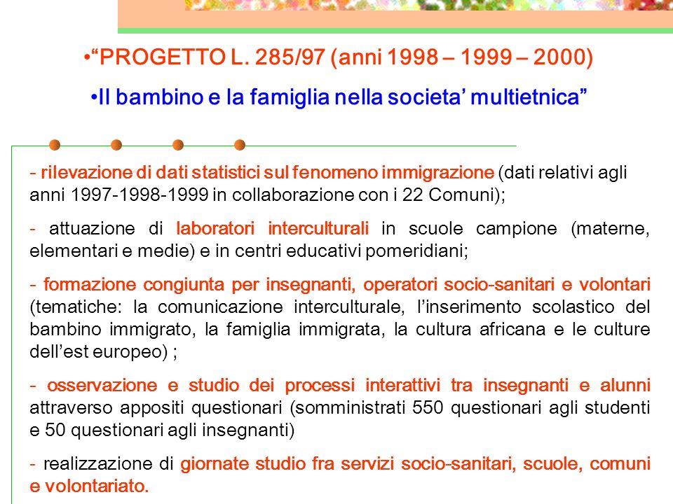 PROGETTO BENESSERE DONNA STRANIERA (1995-1996) AMBULATORIO PEDIATRICO PER BAMBINI IMMIGRATI (dal 1997 a tuttoggi) IL BAMBINO E LA FAMIGLIA NELLA SOCIE
