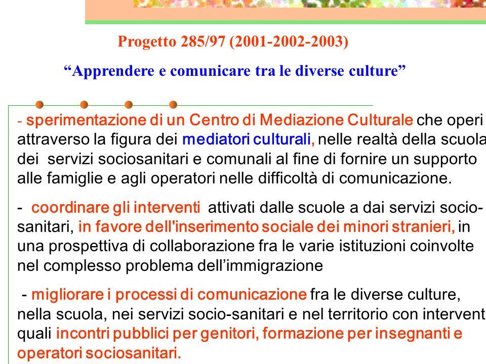 Mediatori culturali: Albania (2), Argentina, Bangladesh (2), India (3), Marocco,(2) Serbia (2), Cina, Ghana, Russia, Romania.