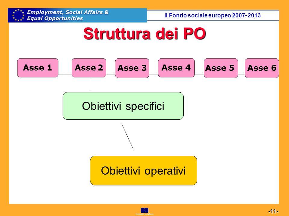 Commission européenne 11 -11- Asse 1 Asse 6Asse 5 Asse 4 Asse 3 Asse 2 Obiettivi specifici Struttura dei PO Obiettivi operativi il Fondo sociale europeo 2007- 2013