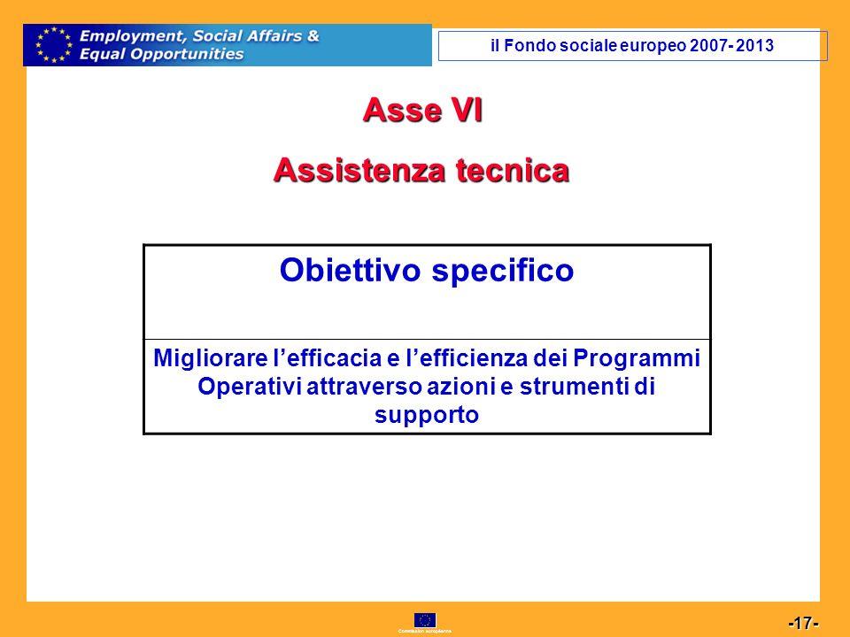 Commission européenne 17 -17- Asse VI Assistenza tecnica Obiettivo specifico Migliorare lefficacia e lefficienza dei Programmi Operativi attraverso azioni e strumenti di supporto il Fondo sociale europeo 2007- 2013