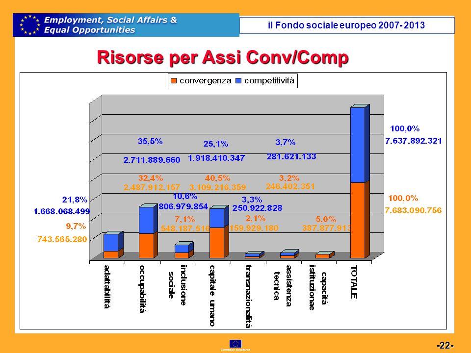 Commission européenne 22 -22- Risorse per Assi Conv/Comp il Fondo sociale europeo 2007- 2013