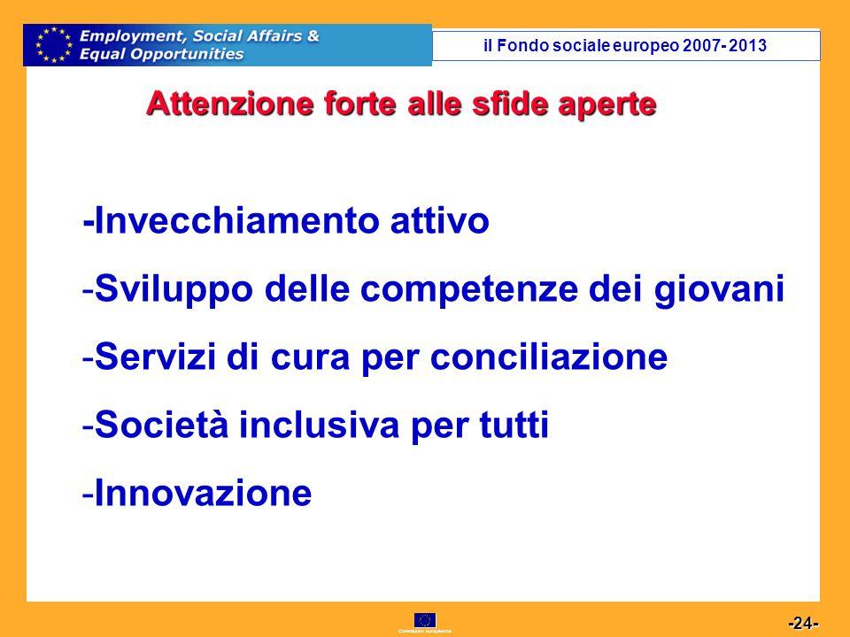 Commission européenne 24 -24- Attenzione forte alle sfide aperte il Fondo sociale europeo 2007- 2013 -Invecchiamento attivo -Sviluppo delle competenze dei giovani -Servizi di cura per conciliazione -Società inclusiva per tutti -Innovazione