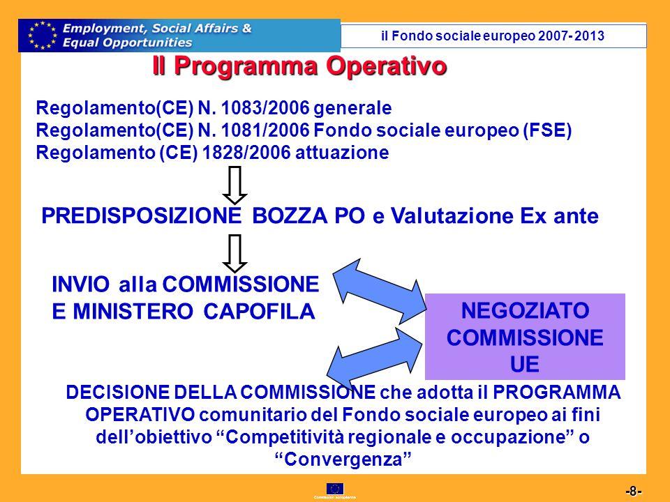 Commission européenne 9 -9- I Programmi Operativi FSE 24 programmi: 19 Programmi regionali 2 Programmi per le Province autonome 1 Programma per Obiettivo Competitività Azioni di sistema Ministero del Lavoro 2 Programmi per Obiettivo Convergenza Competenze per lo sviluppo Ministero della Pubblica Istruzione Governance e azioni di sistema Ministero del Lavoro il Fondo sociale europeo 2007- 2013
