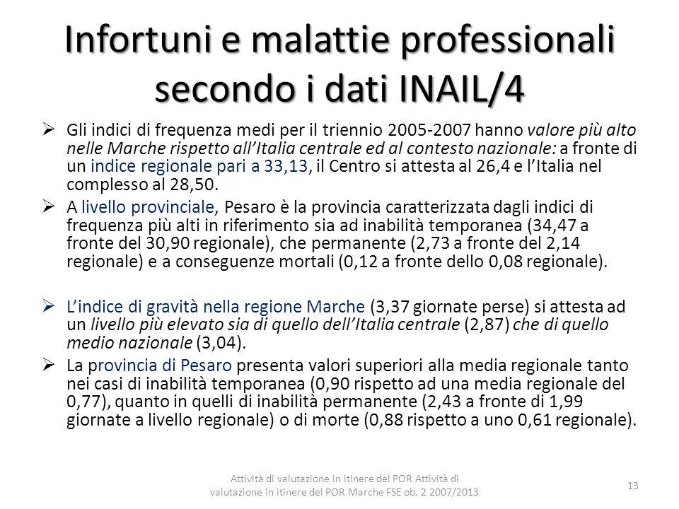 Infortuni e malattie professionali secondo i dati INAIL/4 Gli indici di frequenza medi per il triennio 2005-2007 hanno valore più alto nelle Marche ri