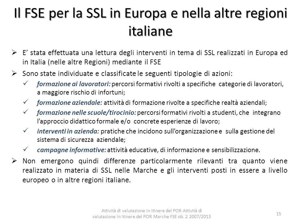 Il FSE per la SSL in Europa e nella altre regioni italiane E stata effettuata una lettura degli interventi in tema di SSL realizzati in Europa ed in I