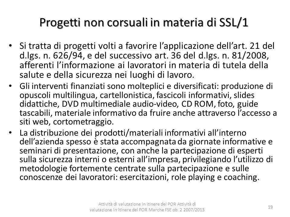 Progetti non corsuali in materia di SSL/1 Si tratta di progetti volti a favorire lapplicazione dellart. 21 del d.lgs. n. 626/94, e del successivo art.