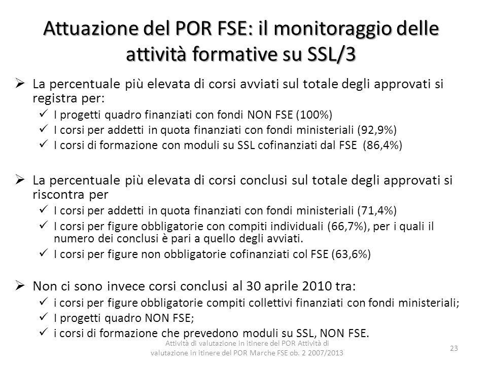 Attuazione del POR FSE: il monitoraggio delle attività formative su SSL/3 La percentuale più elevata di corsi avviati sul totale degli approvati si re