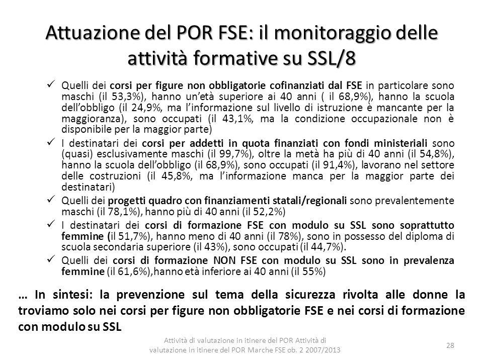 Attuazione del POR FSE: il monitoraggio delle attività formative su SSL/8 Quelli dei corsi per figure non obbligatorie cofinanziati dal FSE in partico