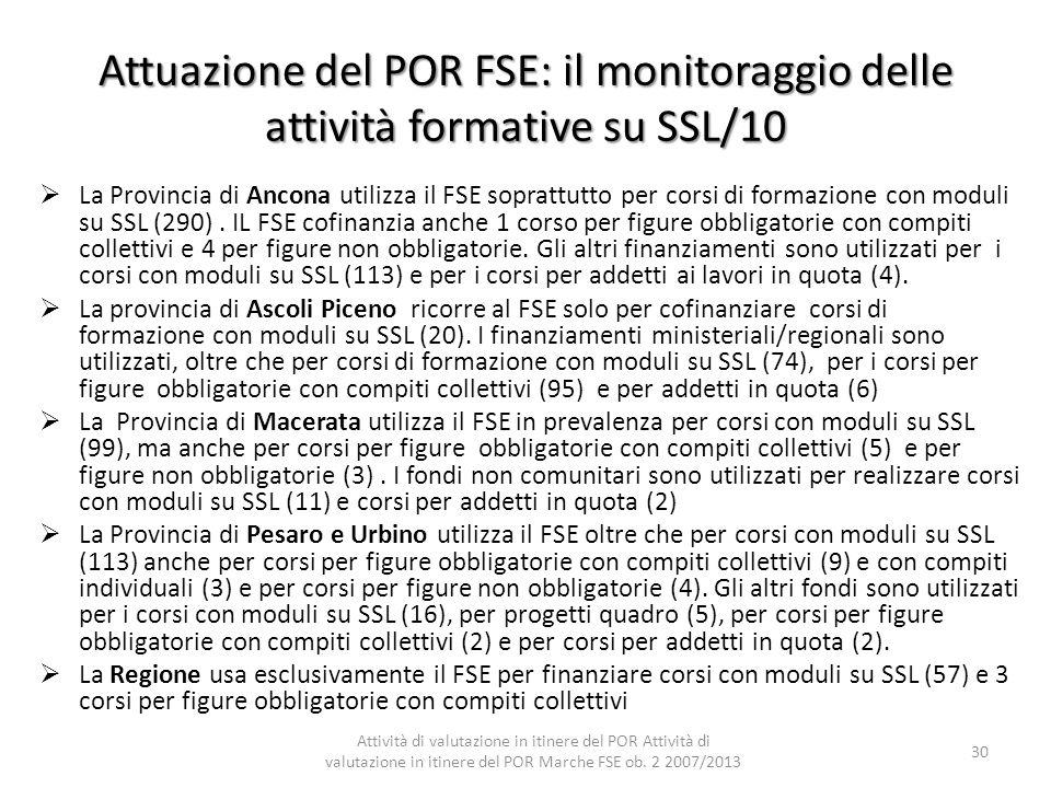 Attuazione del POR FSE: il monitoraggio delle attività formative su SSL/10 La Provincia di Ancona utilizza il FSE soprattutto per corsi di formazione