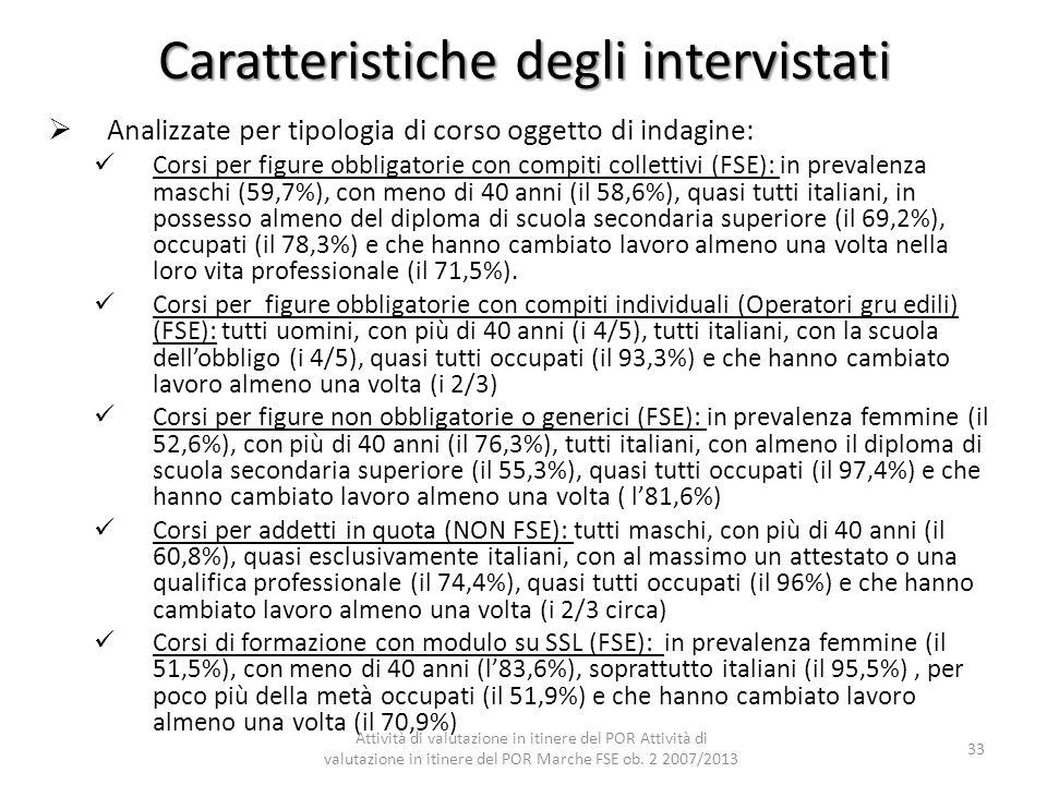 Caratteristiche degli intervistati Analizzate per tipologia di corso oggetto di indagine: Corsi per figure obbligatorie con compiti collettivi (FSE):