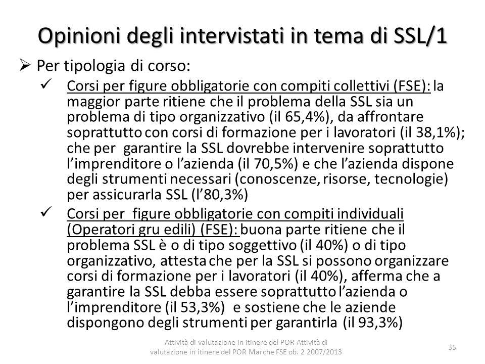 Opinioni degli intervistati in tema di SSL/1 Per tipologia di corso: Corsi per figure obbligatorie con compiti collettivi (FSE): la maggior parte riti
