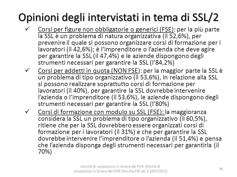 Opinioni degli intervistati in tema di SSL/2 Corsi per figure non obbligatorie o generici (FSE): per la più parte la SSL è un problema di natura organ