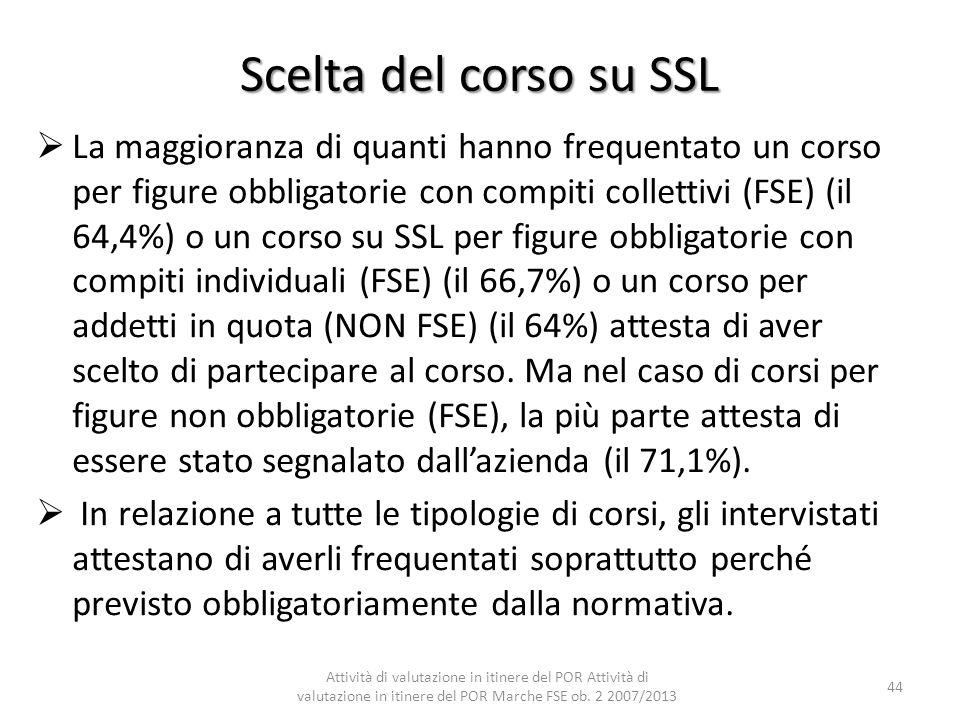 Scelta del corso su SSL La maggioranza di quanti hanno frequentato un corso per figure obbligatorie con compiti collettivi (FSE) (il 64,4%) o un corso