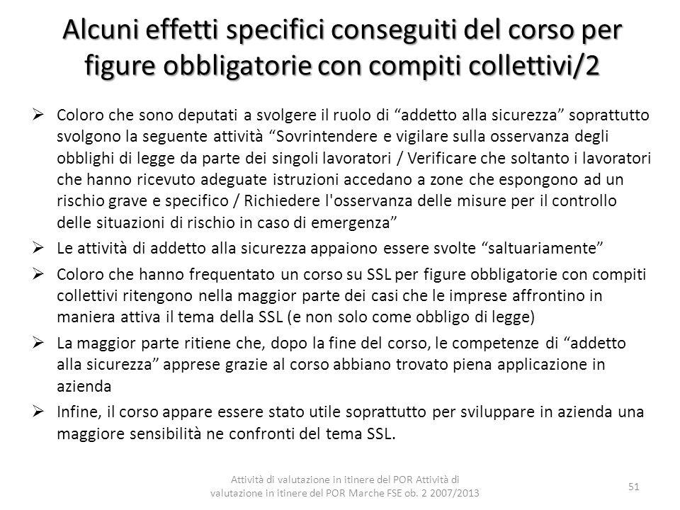 Alcuni effetti specifici conseguiti del corso per figure obbligatorie con compiti collettivi/2 Coloro che sono deputati a svolgere il ruolo di addetto