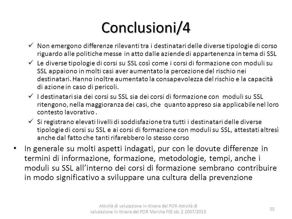 Conclusioni/4 Non emergono differenze rilevanti tra i destinatari delle diverse tipologie di corso riguardo alle politiche messe in atto dalle aziende