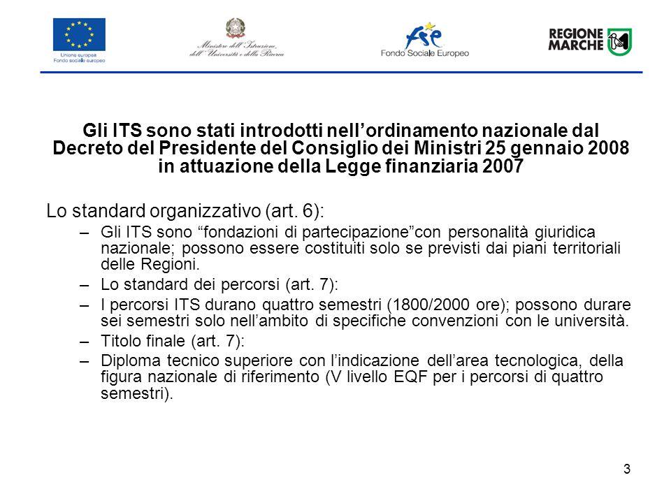 3 Gli ITS sono stati introdotti nellordinamento nazionale dal Decreto del Presidente del Consiglio dei Ministri 25 gennaio 2008 in attuazione della Legge finanziaria 2007 Lo standard organizzativo (art.