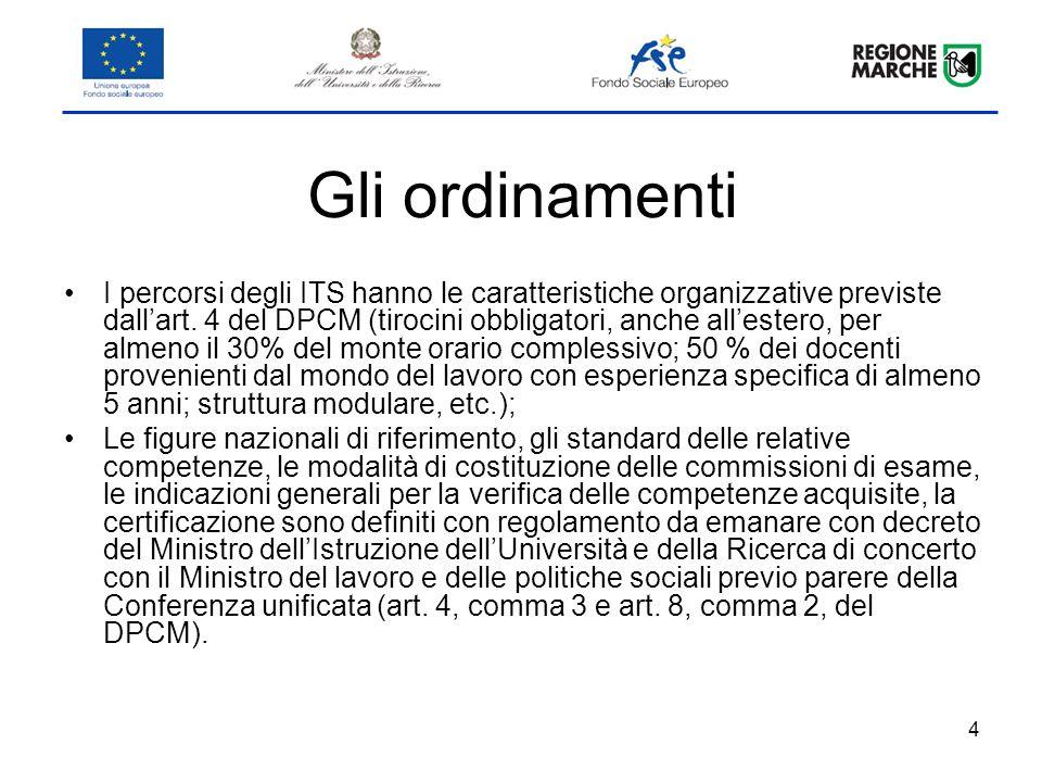 4 Gli ordinamenti I percorsi degli ITS hanno le caratteristiche organizzative previste dallart.