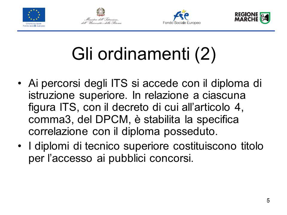 5 Gli ordinamenti (2) Ai percorsi degli ITS si accede con il diploma di istruzione superiore.