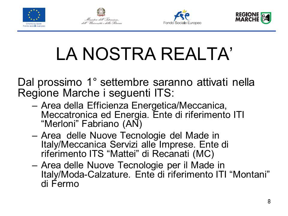 8 LA NOSTRA REALTA Dal prossimo 1° settembre saranno attivati nella Regione Marche i seguenti ITS: –Area della Efficienza Energetica/Meccanica, Meccatronica ed Energia.