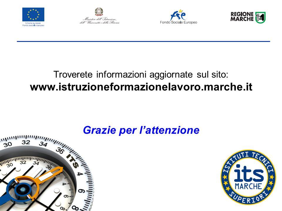 Troverete informazioni aggiornate sul sito: www.istruzioneformazionelavoro.marche.it Grazie per lattenzione