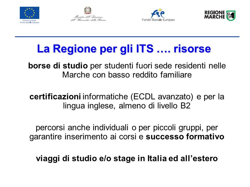 Istruzione tecnica unopportunità per i giovani e per le imprese una necessità per le Marche e per lItalia