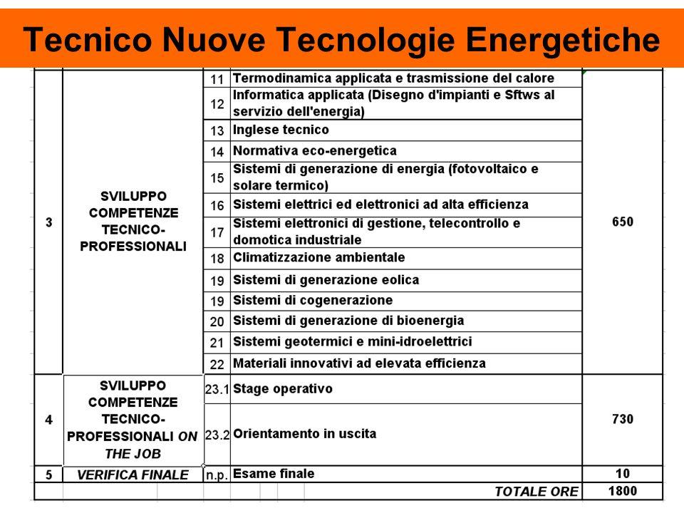 Tecnico Nuove Tecnologie Energetiche