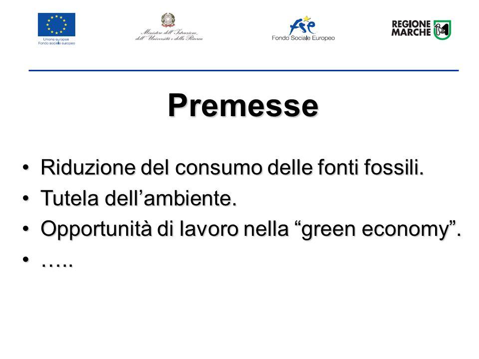 Premesse Riduzione del consumo delle fonti fossili.Riduzione del consumo delle fonti fossili.